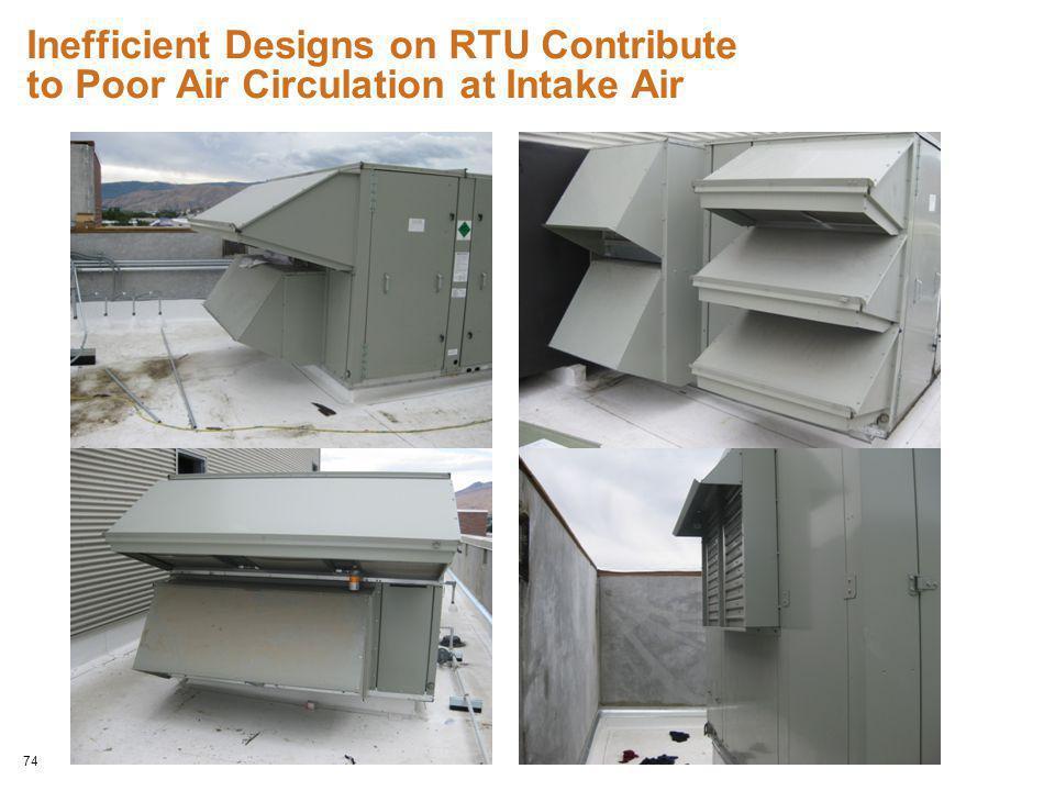 Inefficient Designs on RTU Contribute to Poor Air Circulation at Intake Air 74