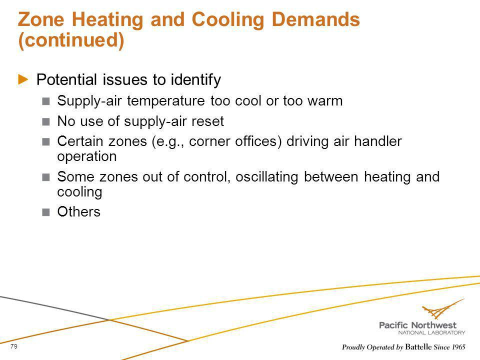 Zone Heating and Cooling Demands (continued) Potential issues to identify Supply-air temperature too cool or too warm No use of supply-air reset Certa
