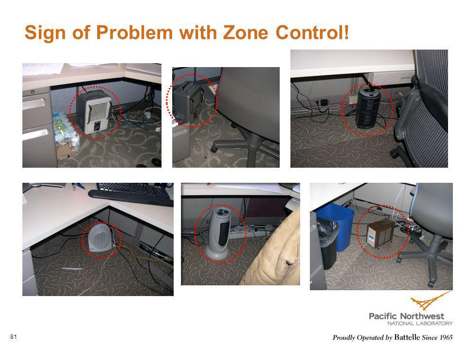 Sign of Problem with Zone Control! 81