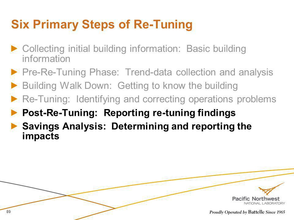 Six Primary Steps of Re-Tuning Collecting initial building information: Basic building information Pre-Re-Tuning Phase: Trend-data collection and anal
