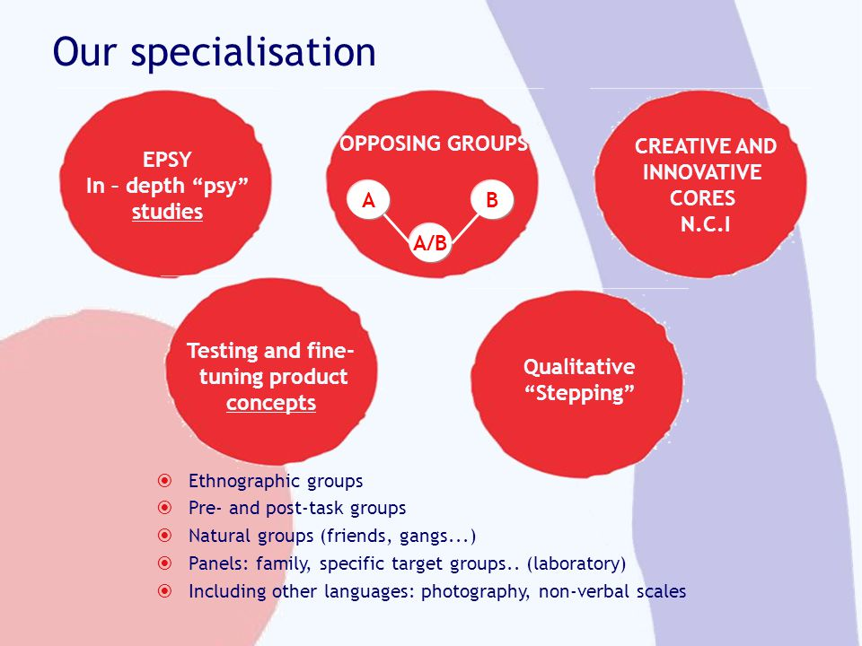 Our specialisation EPSY In – depth psy studies Ethnographic groups Pre- and post-task groups Natural groups (friends, gangs...) Panels: family, specif