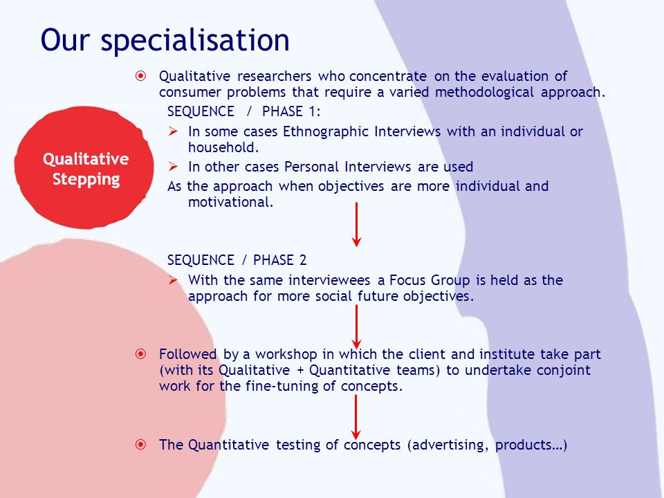 Qualitative researchers who concentrate on the evaluation of consumer problems that require a varied methodological approach. SEQUENCE / PHASE 1: In s