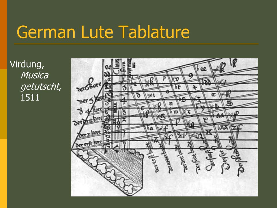 German Lute Tablature invented in 15 th c.for 5-course (string) lute usual 16 th -c.