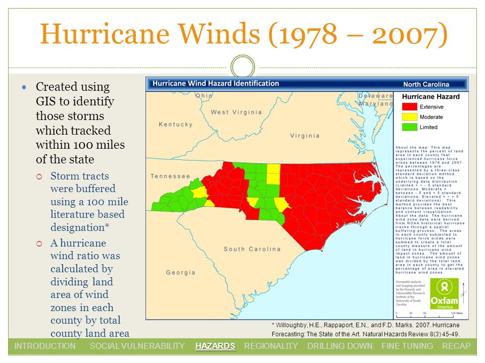 HAZARDS INTRODUCTION SOCIAL VULNERABILITY HAZARDS REGIONALITY DRILLING DOWN FINE TUNING RECAP Hurricane Winds (1978 – 2007) Created using GIS to identify those storms which tracked within 100 miles of the state Storm tracts were buffered using a 100 mile literature based designation* A hurricane wind ratio was calculated by dividing land area of wind zones in each county by total county land area * Willoughby, H.E., Rappaport, E.N., and F.D.