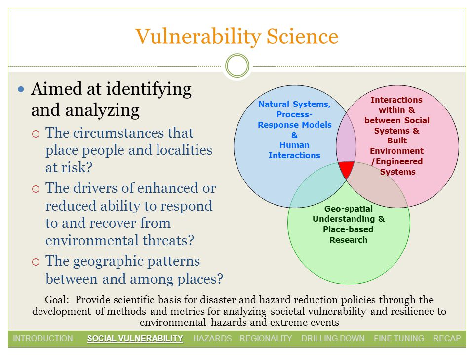 Goal: Provide scientific basis for disaster and hazard reduction policies through the development of methods and metrics for analyzing societal vulnerability and resilience to environmental hazards and extreme events Geo-spatial Understanding & Place-based Research Natural Systems, Process- Response Models & Human Interactions Interactions within & between Social Systems & Built Environment /Engineered Systems Vulnerability Science Aimed at identifying and analyzing The circumstances that place people and localities at risk.