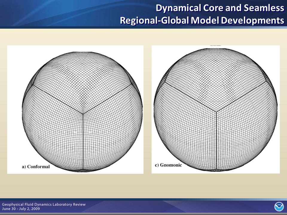 3 Dynamical Core and Seamless Regional-Global Model Developments