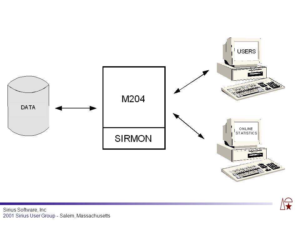 Sirius Software, Inc 2001 Sirius User Group - Salem, Massachusetts