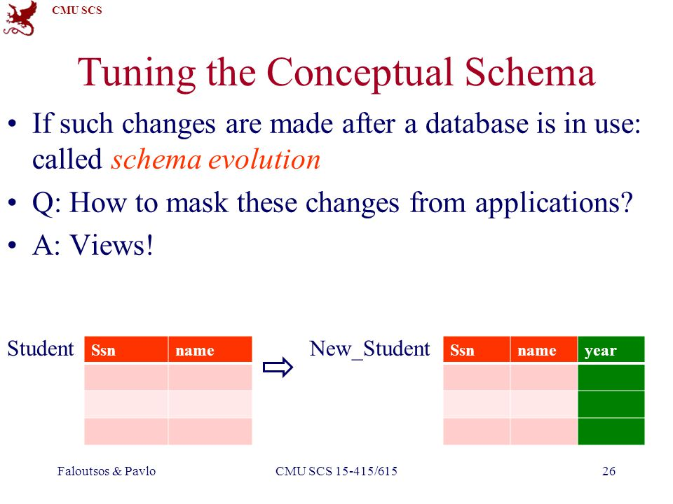 CMU SCS Faloutsos & PavloCMU SCS 15-415/61526 Tuning the Conceptual Schema If such changes are made after a database is in use: called schema evolution Q: How to mask these changes from applications.