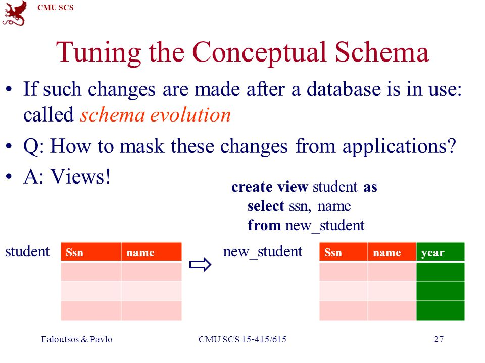 CMU SCS Faloutsos & PavloCMU SCS 15-415/61527 Tuning the Conceptual Schema If such changes are made after a database is in use: called schema evolution Q: How to mask these changes from applications.