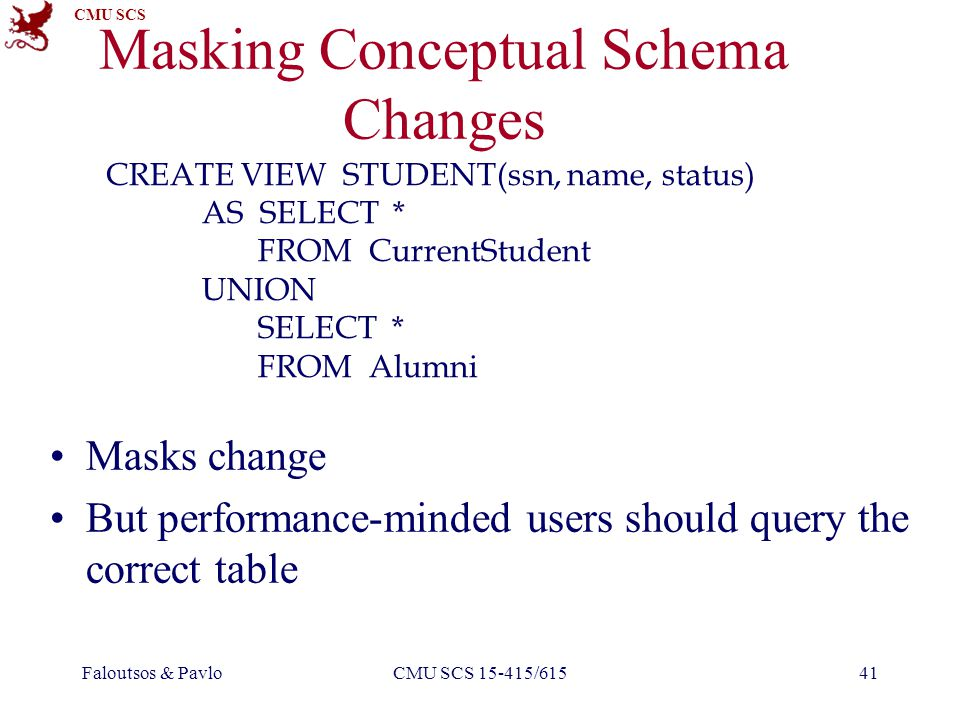 CMU SCS Faloutsos & PavloCMU SCS 15-415/61541 Masking Conceptual Schema Changes Masks change But performance-minded users should query the correct table CREATE VIEW STUDENT(ssn, name, status) AS SELECT * FROM CurrentStudent UNION SELECT * FROM Alumni