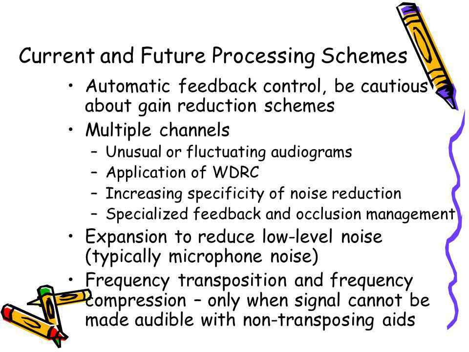 Current and Future Processing Schemes Automatic feedback control, be cautious about gain reduction schemes Multiple channels –Unusual or fluctuating a