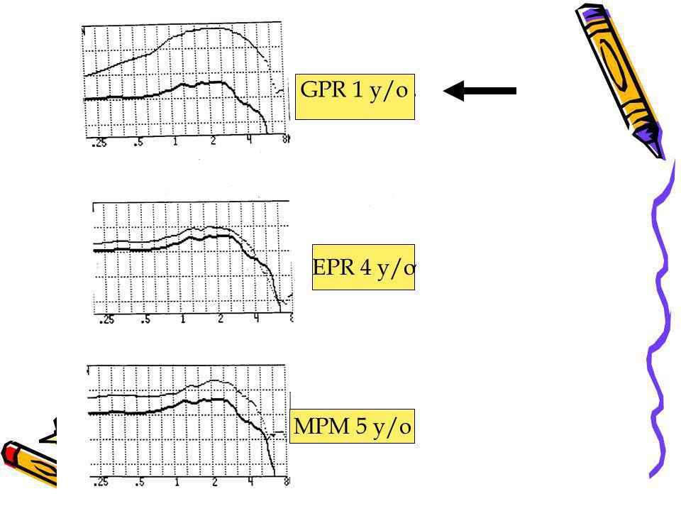 EPR 4 y/o MPM 5 y/o GPR 1 y/o