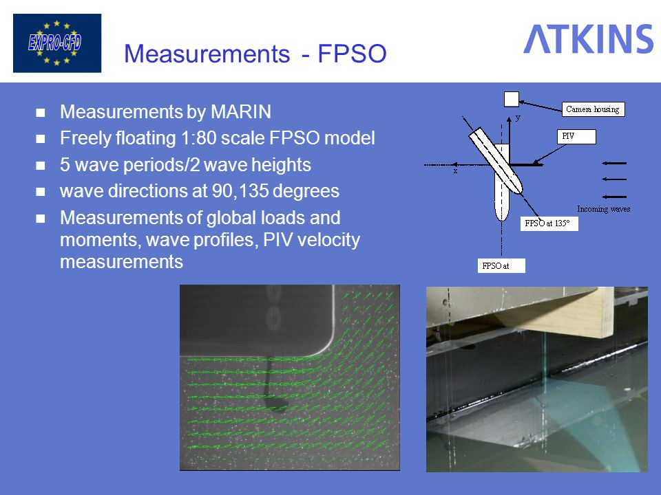 Measurements - FPSO Measurements by MARIN Freely floating 1:80 scale FPSO model 5 wave periods/2 wave heights wave directions at 90,135 degrees Measur