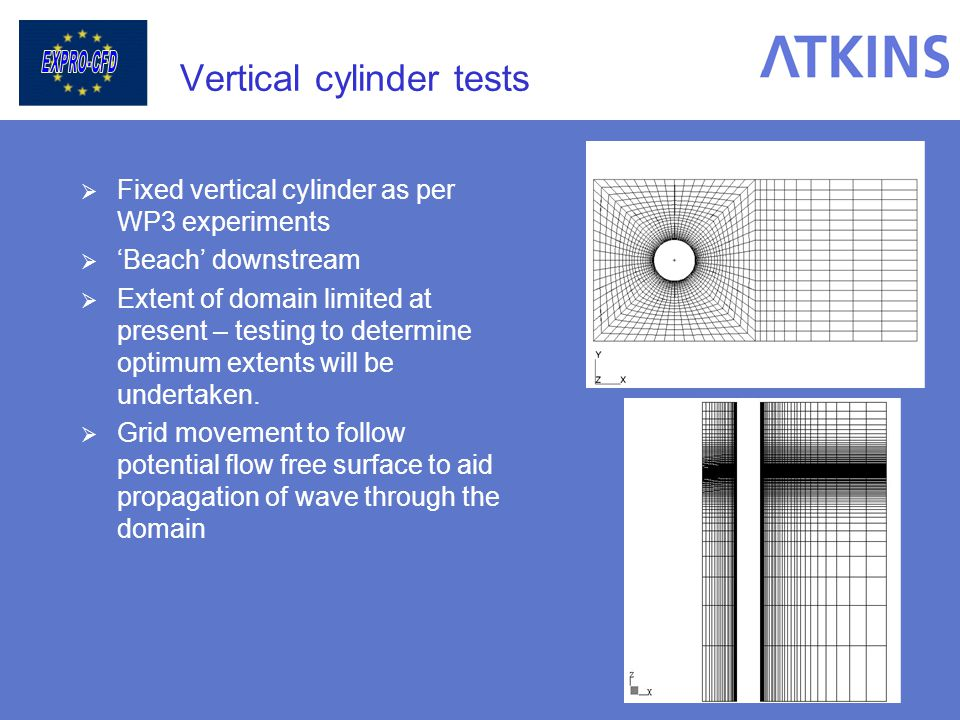 Vertical cylinder tests Fixed vertical cylinder as per WP3 experiments Beach downstream Extent of domain limited at present – testing to determine opt
