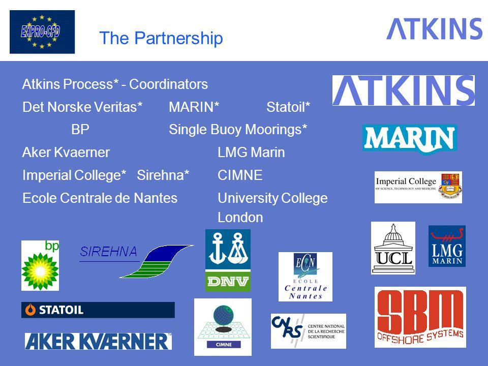 The Partnership Atkins Process* - Coordinators Det Norske Veritas*MARIN* Statoil* BP Single Buoy Moorings* Aker Kvaerner LMG Marin Imperial College* S