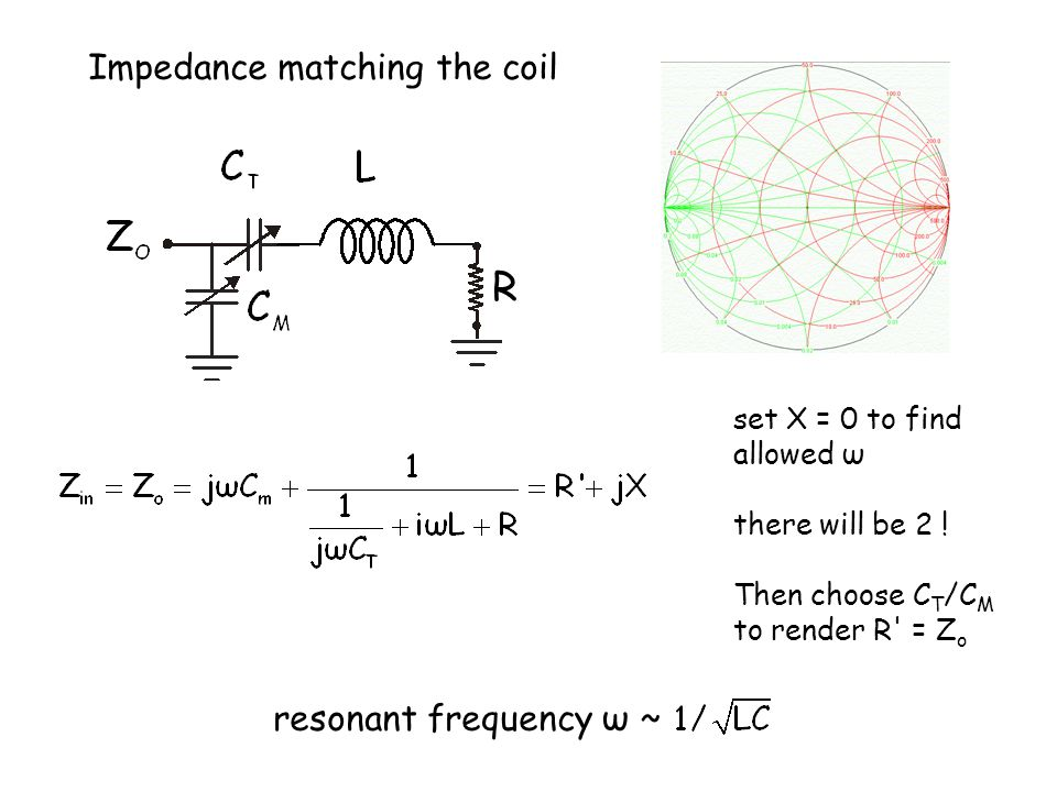 Impedance matching the coil R set X = 0 to find allowed ω there will be 2 .