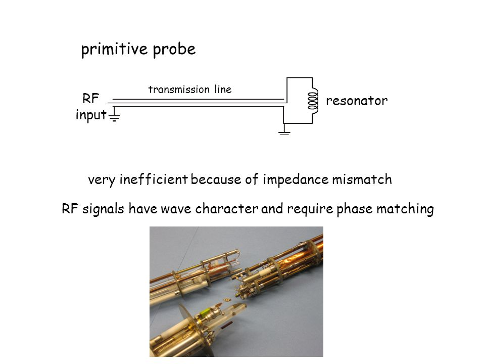 transmission line RF input resonator primitive probe very inefficient because of impedance mismatch RF signals have wave character and require phase matching