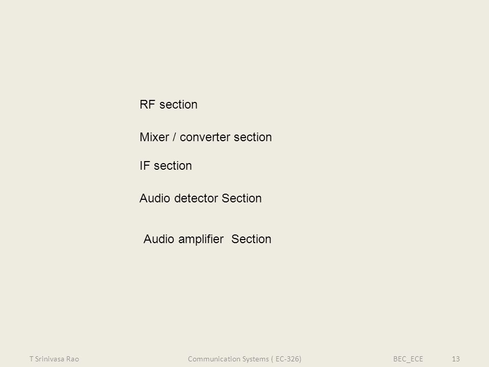 RF section IF section Mixer / converter section Audio detector Section Audio amplifier Section T Srinivasa RaoBEC_ECE 13Communication Systems ( EC-326