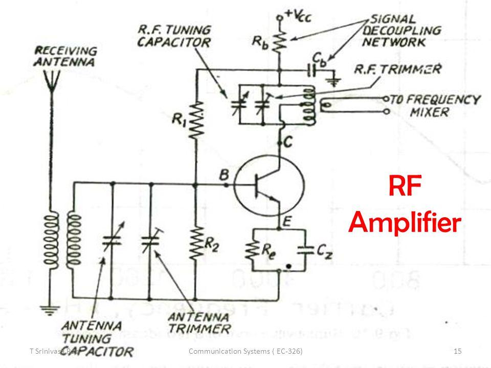 RF Amplifier T Srinivasa Rao15Communication Systems ( EC-326)
