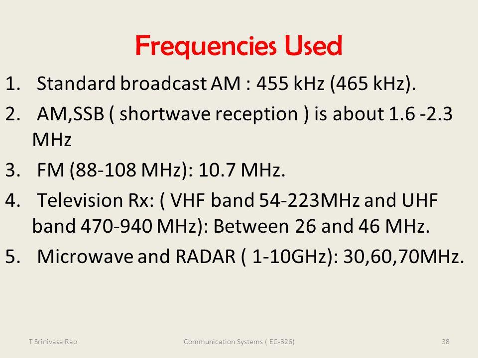Frequencies Used 1. Standard broadcast AM : 455 kHz (465 kHz). 2. AM,SSB ( shortwave reception ) is about 1.6 -2.3 MHz 3. FM (88-108 MHz): 10.7 MHz. 4
