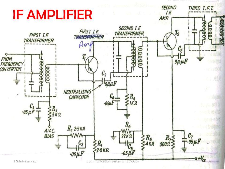 IF AMPLIFIER T Srinivasa Rao39Communication Systems ( EC-326)