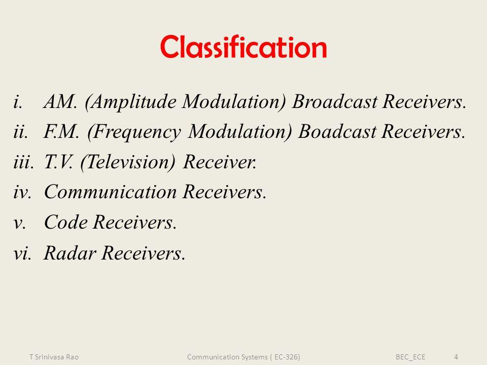 Classification i.AM. (Amplitude Modulation) Broadcast Receivers. ii.F.M. (Frequency Modulation) Boadcast Receivers. iii.T.V. (Television) Receiver. iv