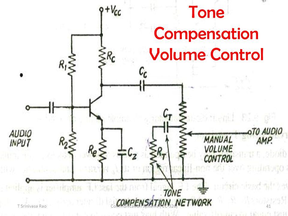 Tone Compensation Volume Control T Srinivasa Rao41Communication Systems ( EC-326)