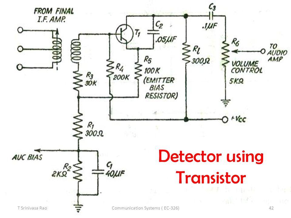 Detector using Transistor T Srinivasa Rao42Communication Systems ( EC-326)