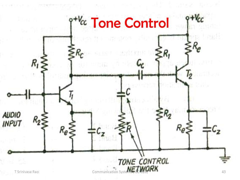 Tone Control T Srinivasa Rao43Communication Systems ( EC-326)