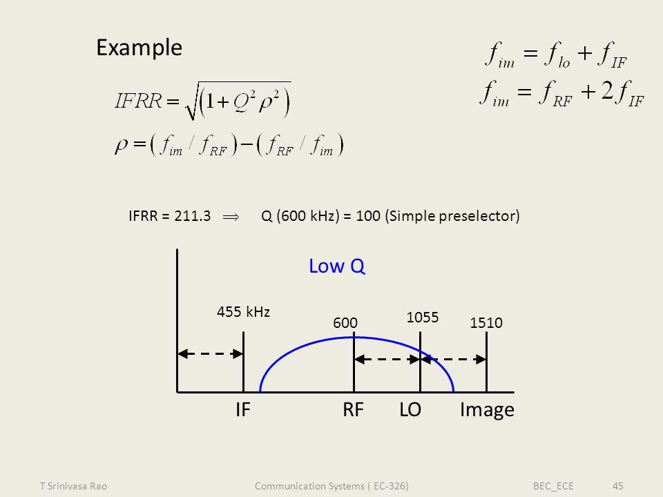 IFRFLOImage 455 kHz 6001510 1055 IFRR = 211.3 Q (600 kHz) = 100 (Simple preselector) Low Q Example T Srinivasa RaoBEC_ECE 45Communication Systems ( EC