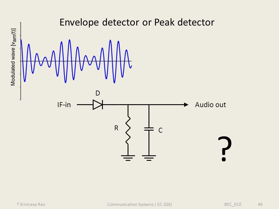 Envelope detector or Peak detector IF-inAudio out C R D ? T Srinivasa RaoBEC_ECE 49Communication Systems ( EC-326)