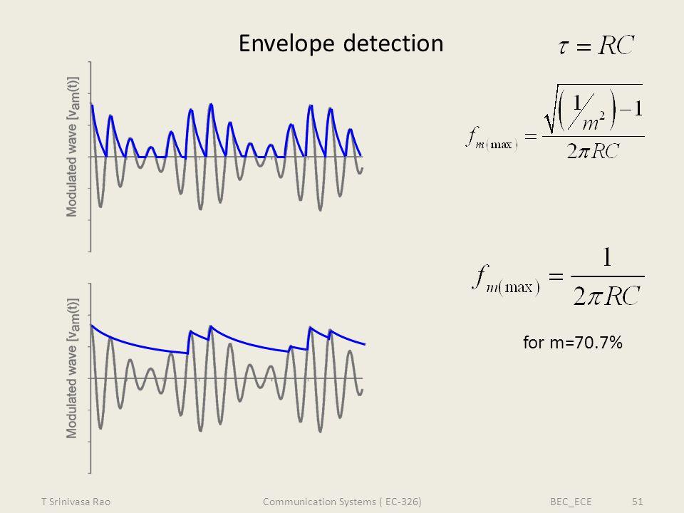 Envelope detection for m=70.7% T Srinivasa RaoBEC_ECE 51Communication Systems ( EC-326)