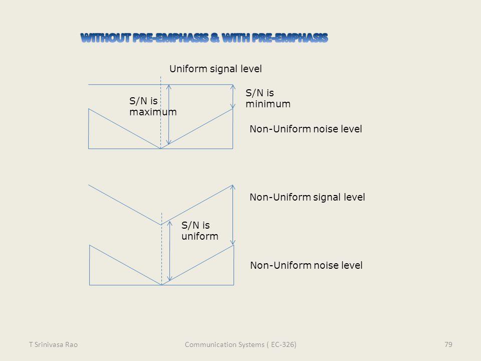 Uniform signal level Non-Uniform noise level S/N is maximum S/N is minimum Non-Uniform signal level Non-Uniform noise level S/N is uniform 79T Sriniva