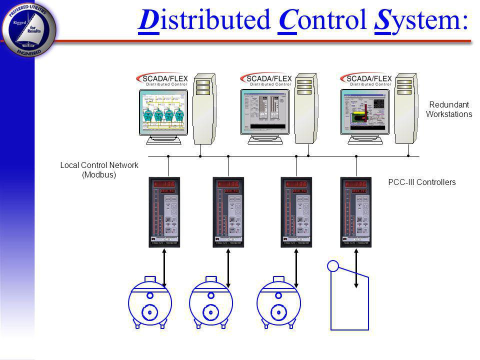Local Control Network (Modbus) PCC-III Controllers Redundant Workstations Distributed Control System: