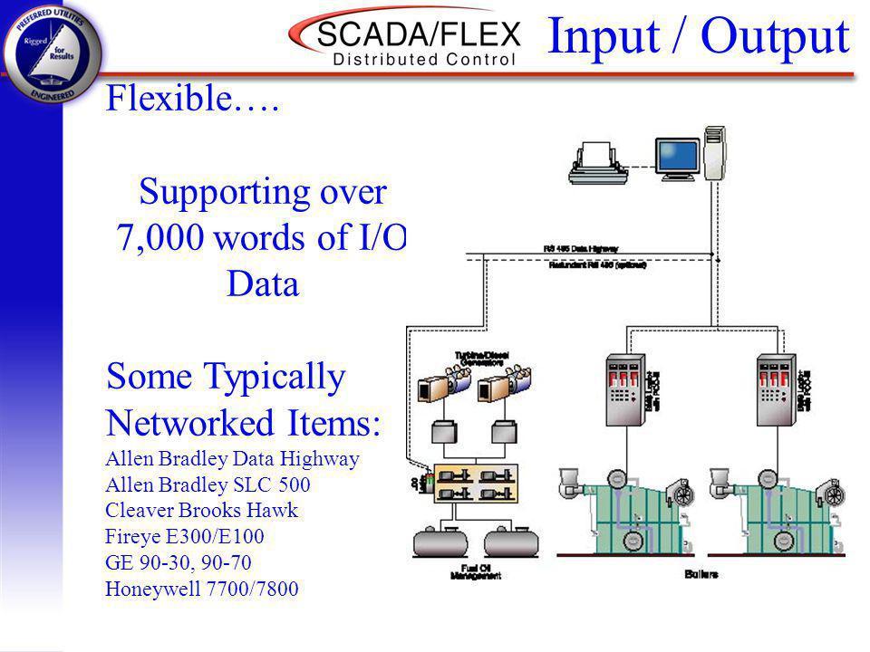 Input / Output Flexible….