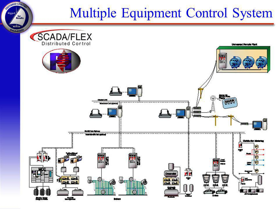 Multiple Equipment Control System