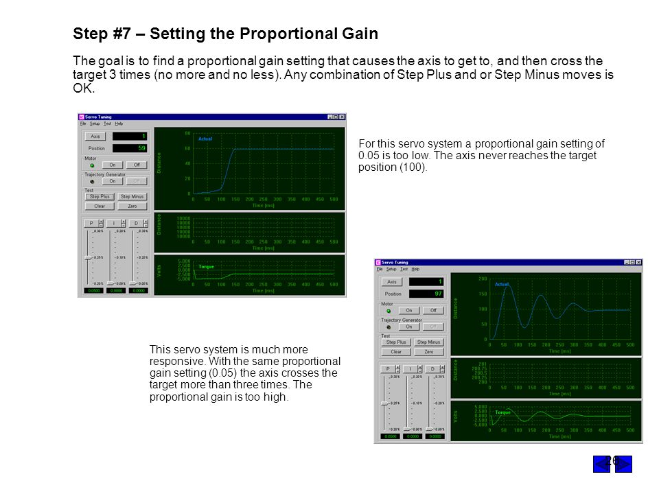 26 Step #7 – Setting the Proportional Gain The goal is to find a proportional gain setting that causes the axis to get to, and then cross the target 3 times (no more and no less).
