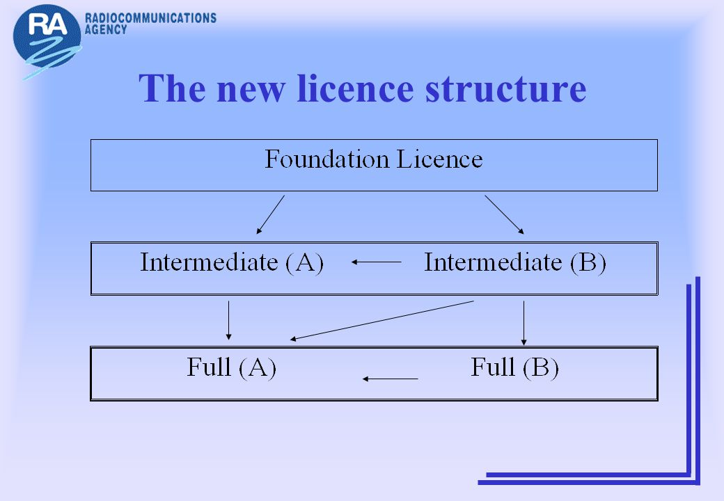 The new licence structure