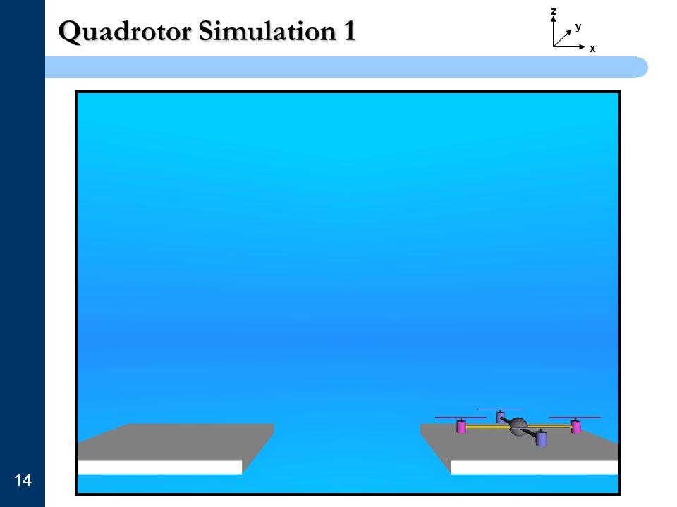 Quadrotor Simulation 1 14 x y z