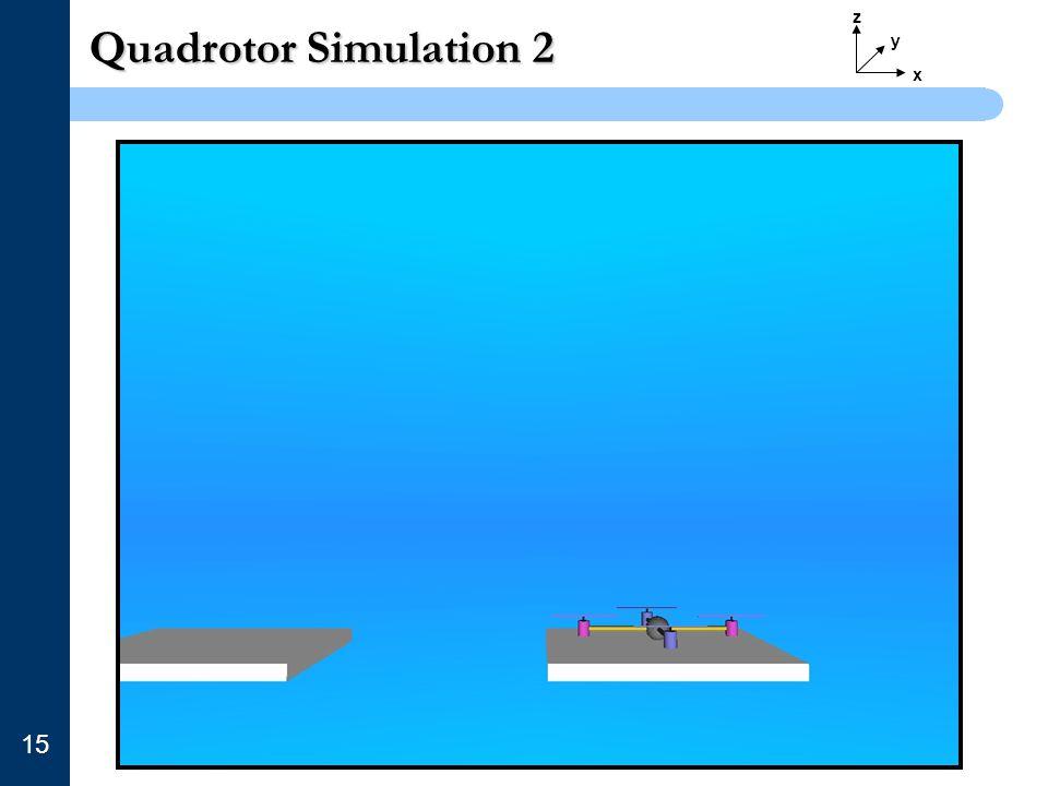 Quadrotor Simulation 2 15 x y z
