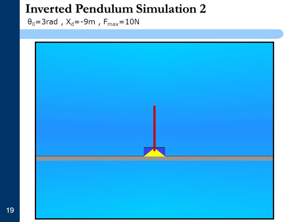 Inverted Pendulum Simulation 2 19 θ 0 =3rad, X d =-9m, F max =10N