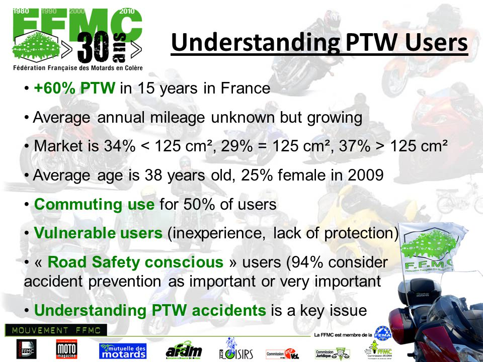 Understanding PTW Users +60% PTW in 15 years in France Average annual mileage unknown but growing Market is 34% 125 cm² Average age is 38 years old, 2