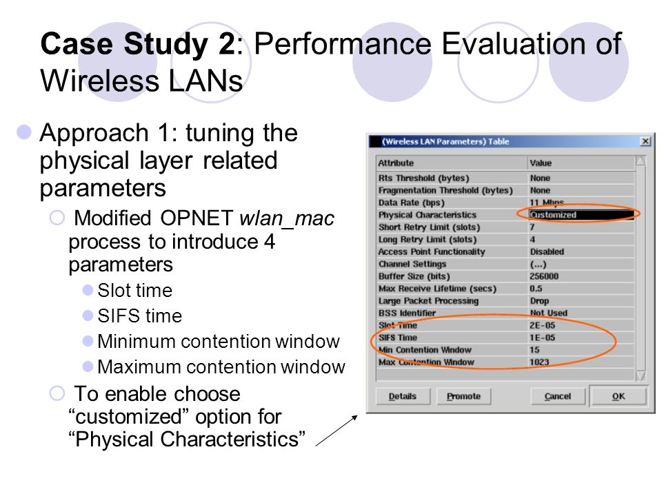 Case Study 2: Performance Evaluation of Wireless LANs Approach 1: tuning the physical layer related parameters Modified OPNET wlan_mac process to introduce 4 parameters Slot time SIFS time Minimum contention window Maximum contention window To enable choose customized option for Physical Characteristics