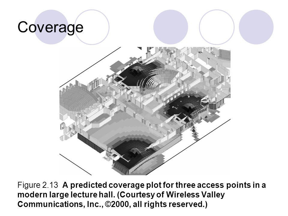 Coverage Figure 2.13 A predicted coverage plot for three access points in a modern large lecture hall.