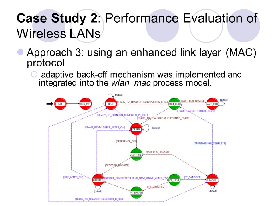 Case Study 2: Performance Evaluation of Wireless LANs Approach 3: using an enhanced link layer (MAC) protocol adaptive back-off mechanism was implemented and integrated into the wlan_mac process model.
