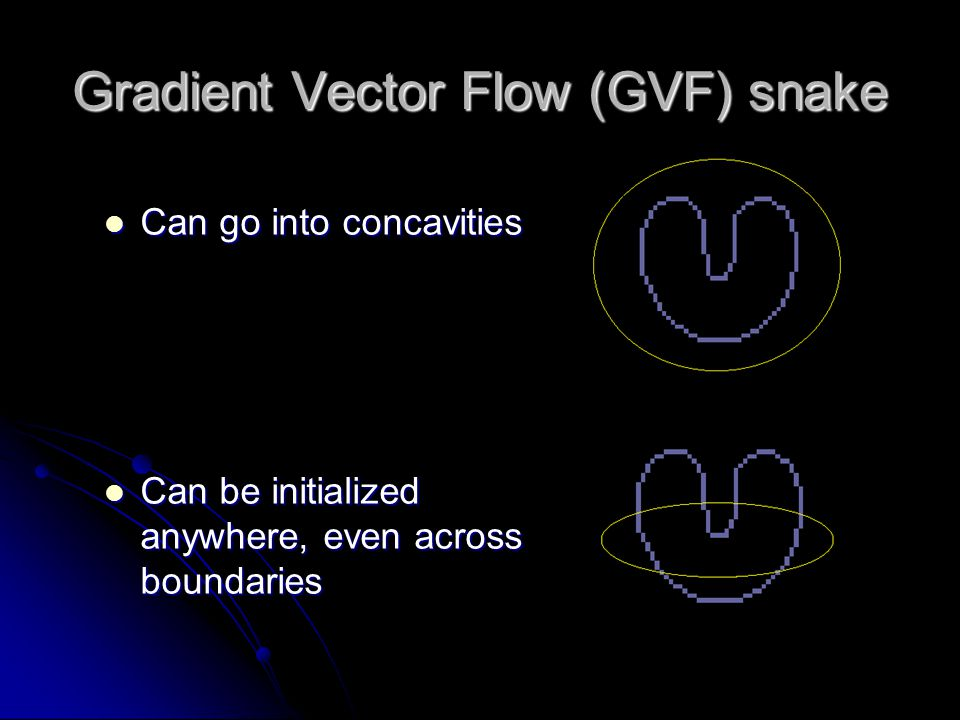 Gradient Vector Flow (GVF) snake Can go into concavities Can go into concavities Can be initialized anywhere, even across boundaries Can be initialized anywhere, even across boundaries