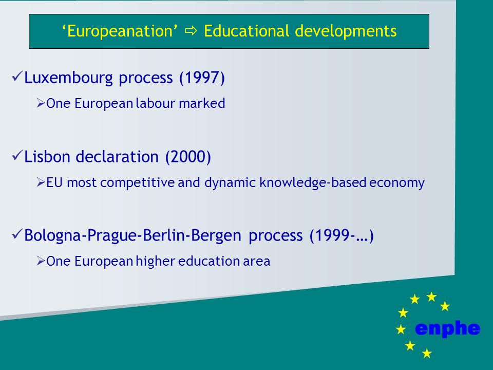 Europeanation Educational developments Luxembourg process (1997) One European labour marked Lisbon declaration (2000) EU most competitive and dynamic knowledge-based economy Bologna-Prague-Berlin-Bergen process (1999-…) One European higher education area