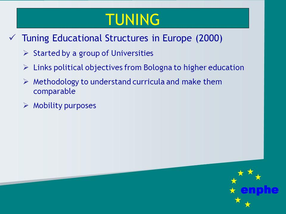 TUNING Tuning Educational Structures in Europe (2000) Started by a group of Universities Links political objectives from Bologna to higher education Methodology to understand curricula and make them comparable Mobility purposes