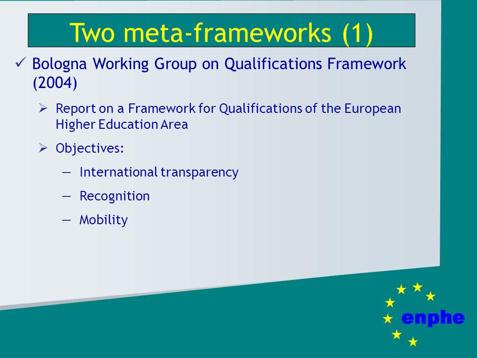 Two meta-frameworks (1) Bologna Working Group on Qualifications Framework (2004) Report on a Framework for Qualifications of the European Higher Education Area Objectives: International transparency Recognition Mobility