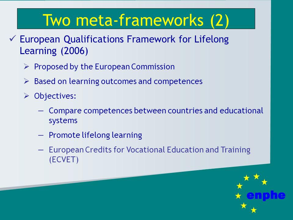 Two meta-frameworks (2) European Qualifications Framework for Lifelong Learning (2006) Proposed by the European Commission Based on learning outcomes and competences Objectives: Compare competences between countries and educational systems Promote lifelong learning European Credits for Vocational Education and Training (ECVET)